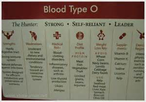 diet for b positive blood type to lose weight dcposts