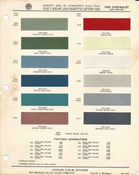 gm factory paint color chart pictures to pin on pinsdaddy
