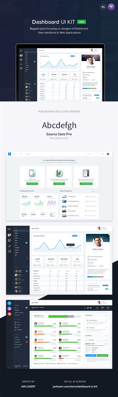 dashboard ui templates download free ui kits by pixelbuddha