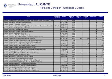 universidad alicante notas de corte notas de corte junio 2011 cv