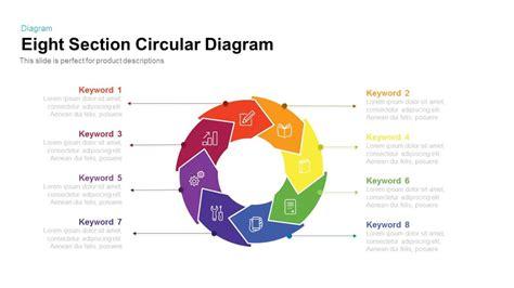 Circular Section by Section Circular Diagrams Powerpoint And Keynote Slidebazaar