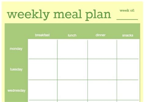 weekly diet template how to make a clean meal plan real food real deals