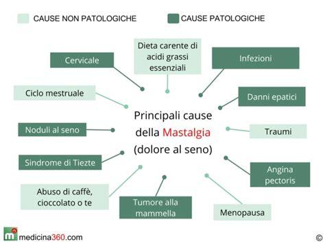 dolore interno seno dolore al seno o mastalgia cause patologie e rimedi