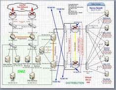 Home Data Network Design by 1000 Images About Cisco On Pinterest Cisco Systems Osi