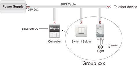 diagram wiring rumah efcaviation