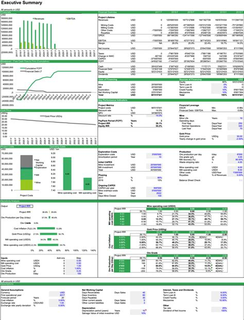 Real Estate Spreadsheet Analysis by Real Estate Investment Analysis Worksheet Spreadsheets