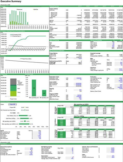 Real Estate Financial Analysis Spreadsheet real estate investment analysis worksheet spreadsheets
