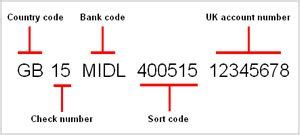 does every bank a code difference between code and iban code code