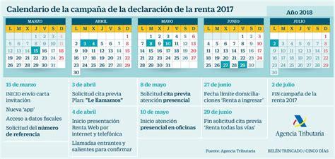 calendario y fechas clave de la declaracin de la renta en el 2016 calendario fiscal de marzo declaracion de la renta