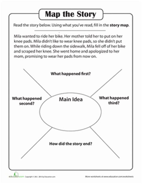 how to create a story story comprehension create a story map worksheet