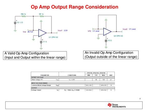 output voltage swing ppt common customer problem op output voltage swing