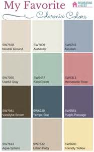 color my my favorite paint colors from sherwin williams colormix 2016