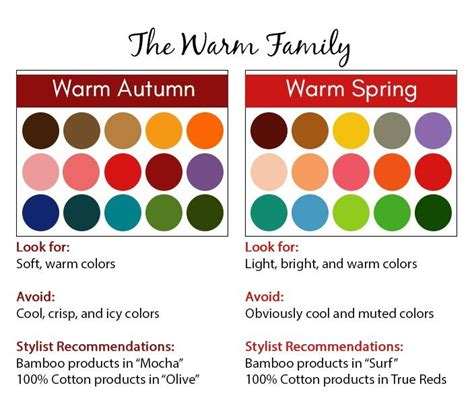 what are the warm colors finding your color season color me beautiful color