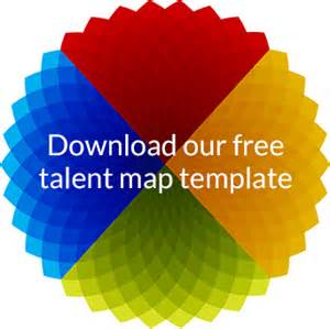 talent mapping template pin belbin team roles or inventory software 20 free