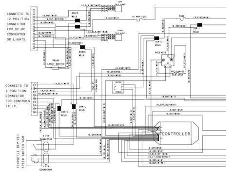 2009 precedent golf cart light wiring diagram free