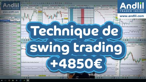 swing trading technique technique de swing trading
