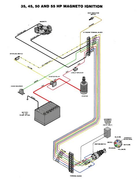 monark boat wiring diagram image collections wiring