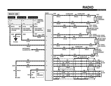 ford mustang mach  fuse box diagram wiring diagram