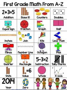 Vocabulary words vocabulary and bulletin board display on pinterest