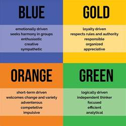 color personality test blue gold green orange how colors impact leaders especially during transitions