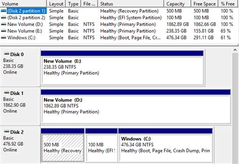 format hard drive greyed out 5 hard drive formatting and partitioning utilities