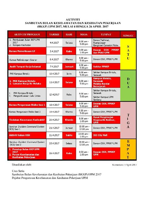 of medicine and health sciences content jadual aktiviti bulan keselamatan dan kesihatan
