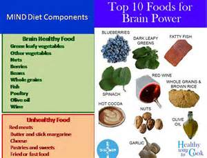 why you should mind your diet to keep alzheimer s away by kornika fawesome tv