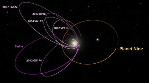 mio for the masses mnn mother nature network what is planet nine mnn mother nature network