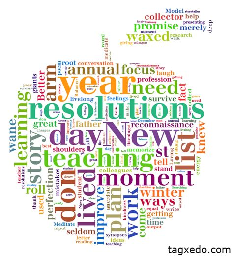 new year resolution for teachers new years resolutions for teachers looking back to look