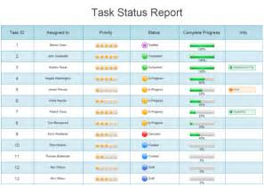 Task Report Template by Customizable Status Report Templates Visual Status Report