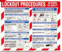 Lockout Tagout Loto Jacman Group Safety Lock Out Tag Out Procedures Template