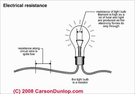 resistors definition science what is electrical resistance homework help schoolworkhelper