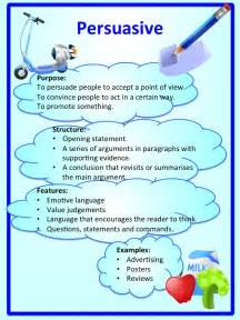 Structure Of An Argumentative Essay by Owhataliteracy Speeches