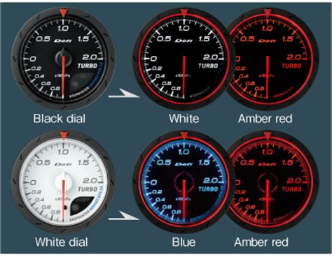 Greddy Gauges Link Meter advance cr summary defi exciting products by ns japan