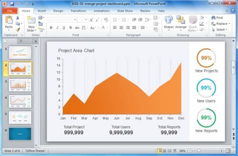 dashboard exles powerpoint images