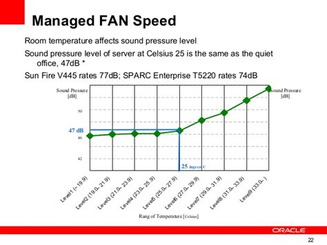 speed of sound at room temperature m series technical presentation part 1