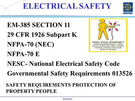 Section 11 E by Electrical Safety Ppt