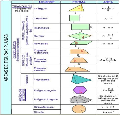 figuras geometricas formulas de superficie tratamiento did 225 ctico de la superficie y el volumen