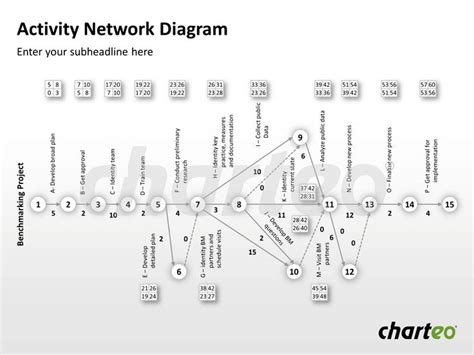 activity network diagram template 1000 images about powerpoint total quality management on
