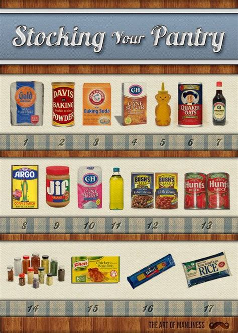 Basic Pantry by The World S Catalog Of Ideas