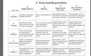 Self Assessment Essay Rubric by Self Assessment The Last Rubric