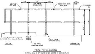 Osha Regulations For Handrails Industrial Handrail Dimensions Bing Images
