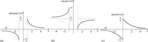 pplato flap math  trigonometric functions