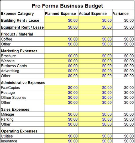 sample small business budget 6 example format