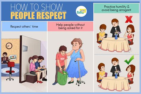 Recpect Fo Others how to show respect fab how