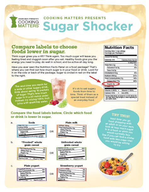 Health Food Shockers by Cooking Matters Handouts Cooking Matters