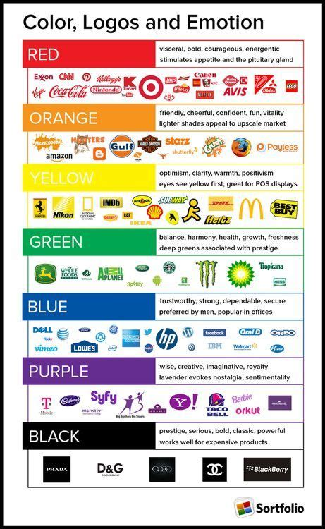 marketing colors psychology color theory marketing branding and the