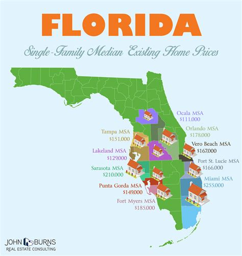 florida housing org affordable florida housing markets take off john burns real estate consulting