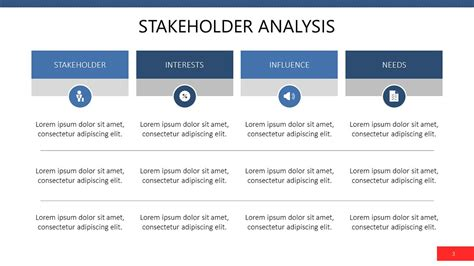 stakeholder map template powerpoint stakeholder analysis free powerpoint template
