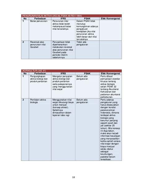 cara membuat laporan keuangan gabungan cara membuat laporan keuangan perusahaan perbandingan